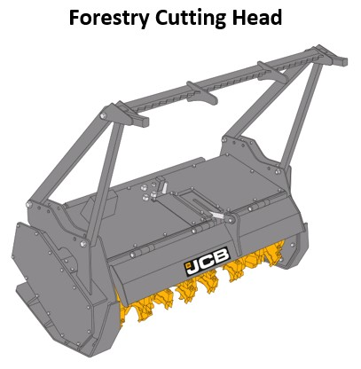Forestry Cutting Head