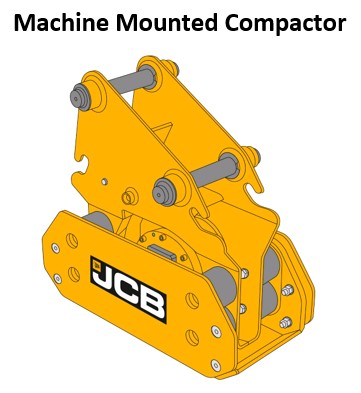Machine Mounted Compactor