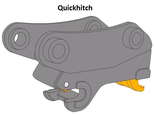 Quickhitch