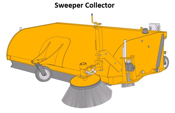 Sweeper Collector