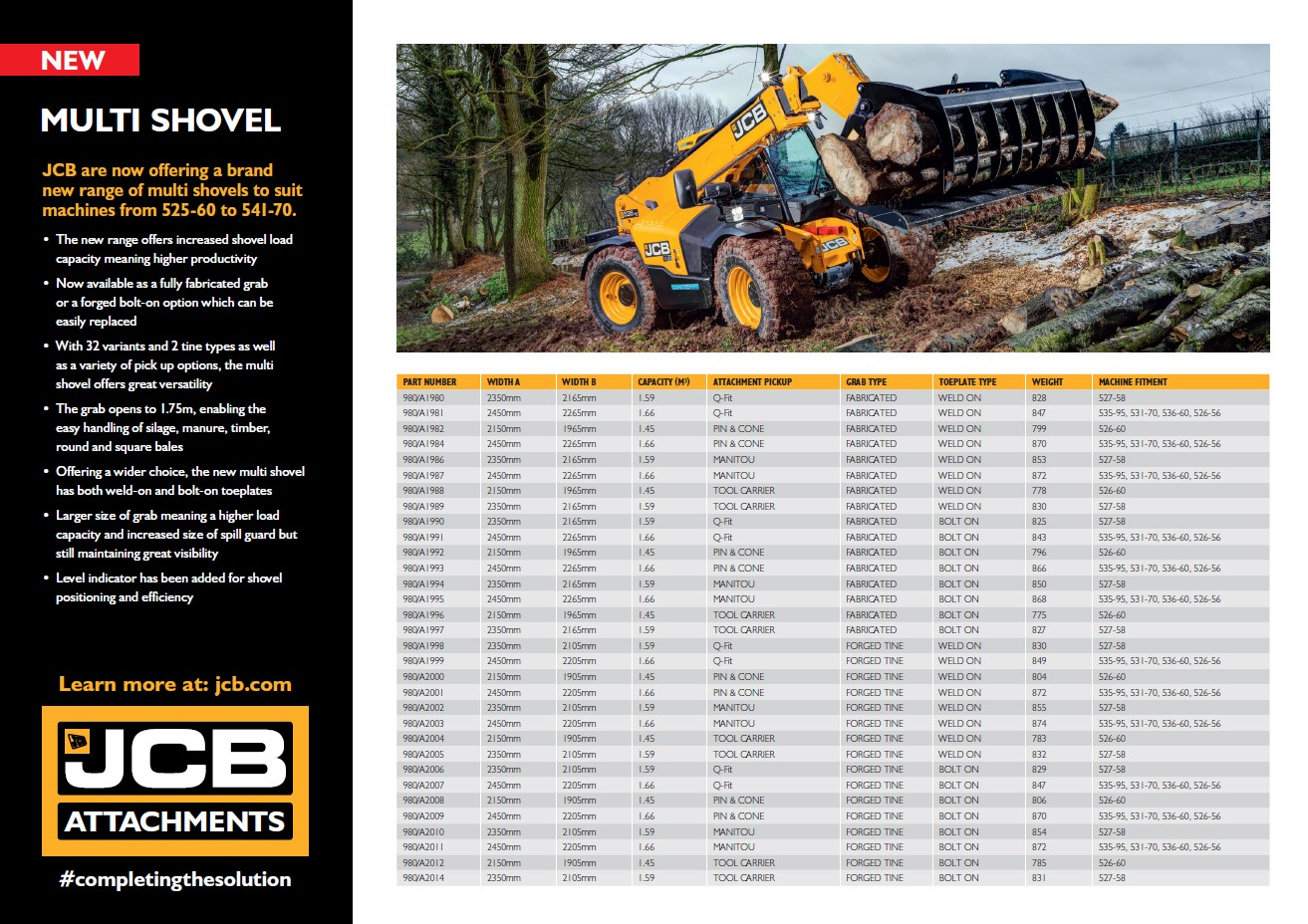 Cover Image of 1058 - JCB Attachments - Multishovel Leaflet A4